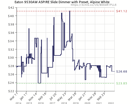 eaton 9530aw aspire slide dimmer with preset, alpine white dimmable switch wiring amazon price history chart for eaton 9530aw aspire slide dimmer with preset, alpine white (