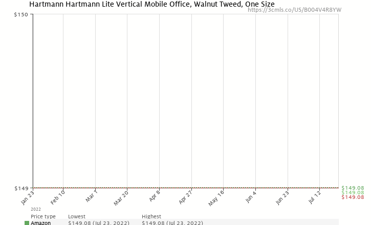 Amazon price history chart for Hartmann Hartmann Lite Vertical Mobile Office, Walnut Tweed, One Size