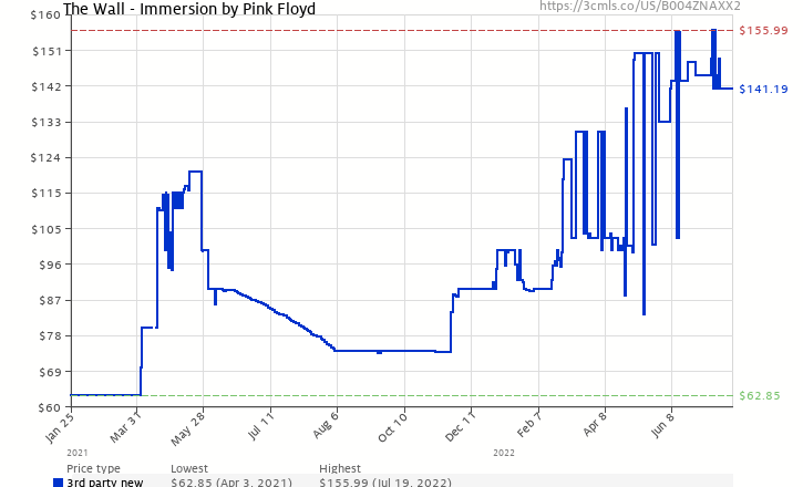 Amazon price history chart for The Wall - Immersion Box Set