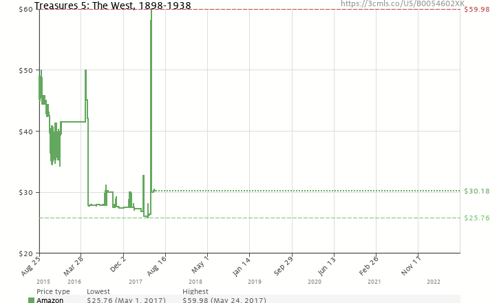 Amazon price history chart for Treasures 5: The West, 1898-1938