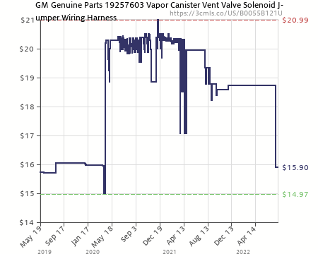 Amazon Price History Chart For Acdelco 19257603 GM Original Equipment Evaporative Emissions Canister Vent Valve Solenoid: GM Accessory Solenoid Wiring At Satuska.co