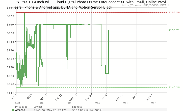amazon price history chart for pix star 104 inch wi fi cloud digital photo