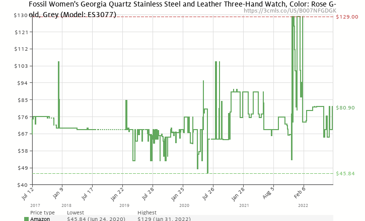 6b03bf925a5 Amazon price history chart for Fossil Women Georgia