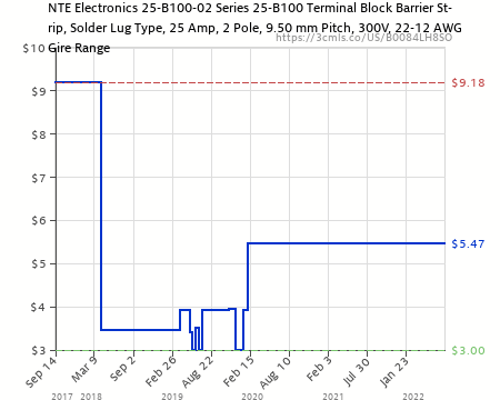 Amazon Price History Chart For Nte Electronics  Series 25 B100