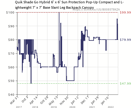 Amazon price history chart for Quik Shade GO Hybrid Compact Slant Leg Backpack Canopy Blue  sc 1 st  camelcamelcamel.com & Quik Shade GO Hybrid Compact Slant Leg Backpack Canopy Blue 7 x ...
