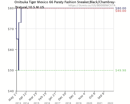 onitsuka tiger mexico 66 shoes size chart european mexico buenos aires