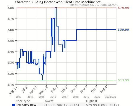 Character Building Doctor Who Silent Time Machine Set