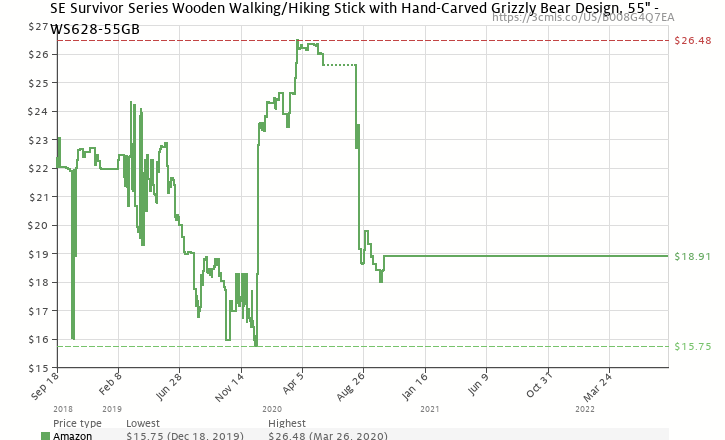 ab977fc0178 Amazon price history chart for SE WS628-55GB Survivor Series Wooden Walking Hiking  Stick