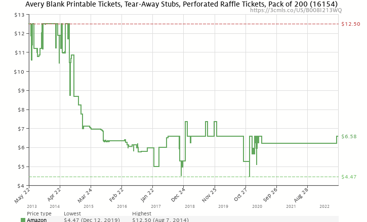 amazon price history chart for avery blank printable tickets tear away stubs perforated