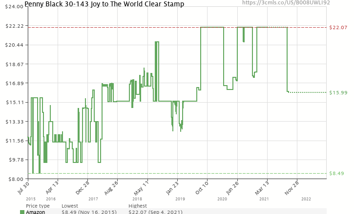 amazon price history chart for penny black 30 143 joy to the world clear stamp