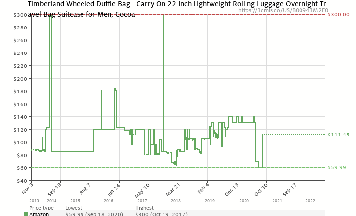fe3fcd03985 Amazon price history chart for Timberland Wheeled Duffle Bag - Carry On 22 Inch  Lightweight Rolling