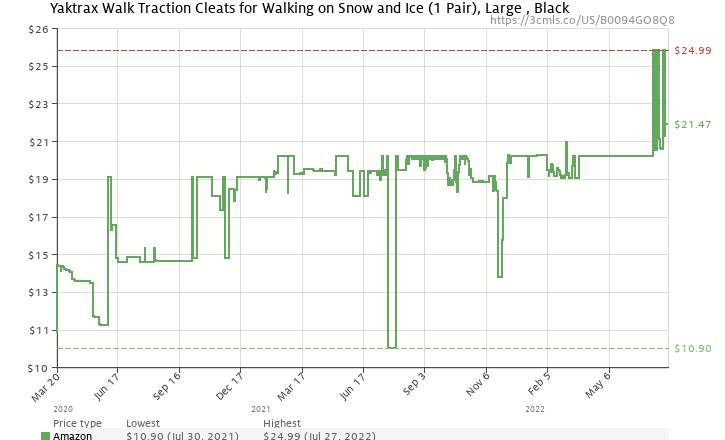 6e051509e Amazon price history chart for Yaktrax Walk Traction Cleats for Walking on  Snow and Ice (