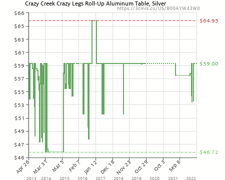 Crazy Creek Crazy Legs Roll Up Aluminum Table Silver B00ayw43w0