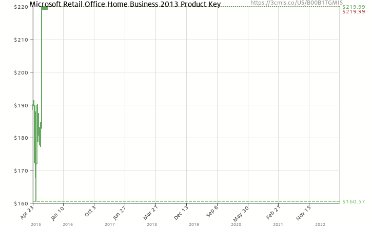 microsoft office 2013 home and business download amazon