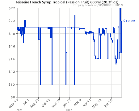 Teisseire French Syrup Tropical Passion Fruit 600ml 20 3fl Oz