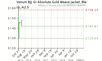 Venum BJJ GI Absolute Gold Weave Jacket, Black, A2.5