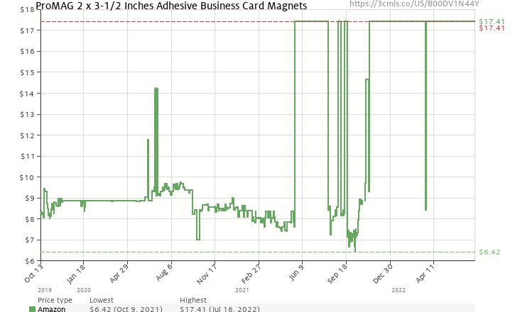 Promag 2 x 3 12 inches adhesive business card magnets b00dv1n44y amazon price history chart for promag 2 x 3 12 inches adhesive business colourmoves