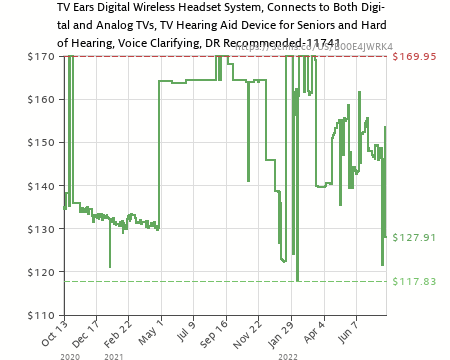 tv ears amazon. amazon price history chart for tv ears digital headset system - wireless, voice clarifying tv