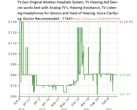 tv ears amazon. amazon price history chart for tv ears original headset system - wireless, voice clarifying tv /