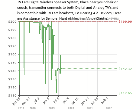 tv ears amazon. amazon price history chart for tv ears digital speaker system - wireless, voice clarifying tv