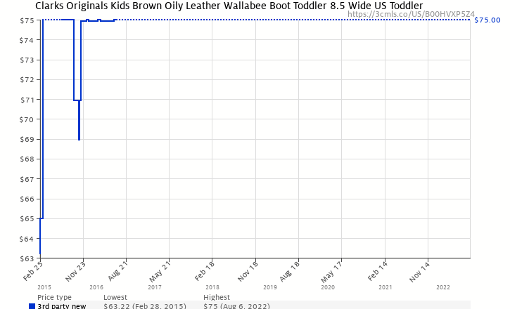 5f5cca3e2b62 Amazon price history chart for Clarks Originals Kids Brown Oily Leather Wallabee  Boot Toddler 8.5 Wide