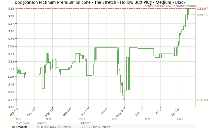 Amazon price history chart for Doc Johnson Platinum Premium Silicone - The  Stretch - Hollow Butt