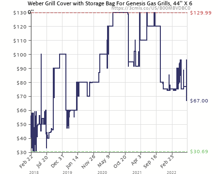 amazon price history chart for weber grill cover 44in x 60in with storage
