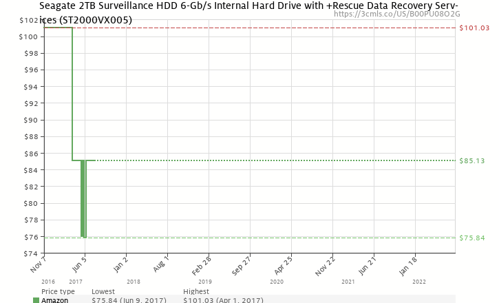 Seagate 2tb Surveillance Hdd 6 Gb S Internal Hard Drive With Rescue