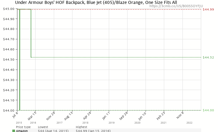 101397c516 Amazon price history chart for Under Armour Boys  HOF Backpack