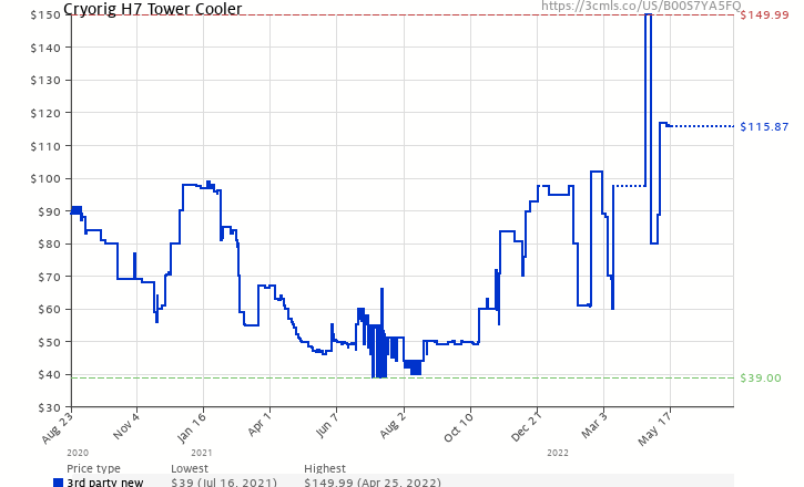 Canada Goose expedition parka sale fake - CRYORIG H7 Tower Cooler For AMD/Intel CPU's (B00S7YA5FQ) | Amazon ...