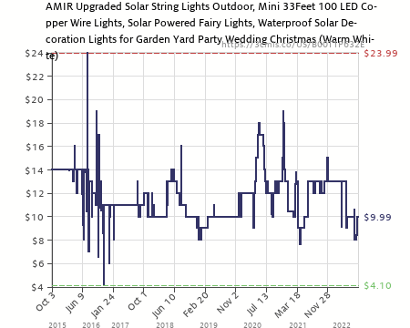 Amir Solar Powered String Lights 100 Led Copper Wire Starry. Amazon Price History Chart For Amir Solar Powered String Lights 100 Led Copper Wire. Wiring. Wiring Diagram Solar String Lights At Scoala.co