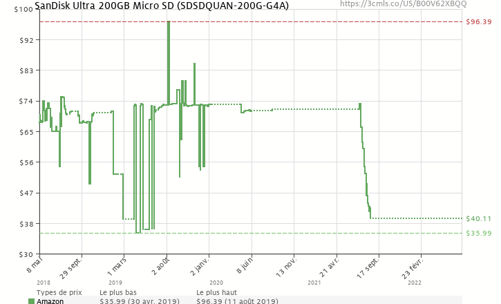 [Image: amazon.png?force=1&zero=0&w=725&h=440&de...lang=fr_FR]