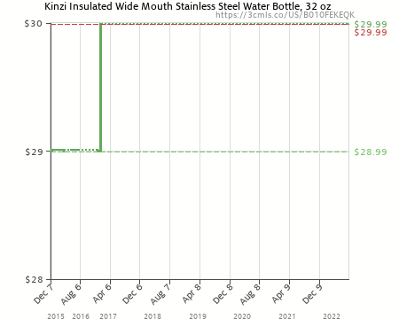 32 oz Kinzi Insulated Wide Mouth Stainless Steel Water Bottle