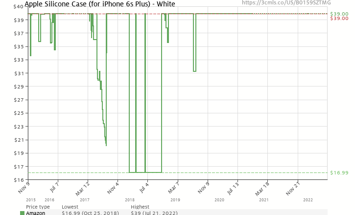 Amazon price history chart for Apple Silicone Case (for iPhone 6s Plus) -  White 426dd2e71f0
