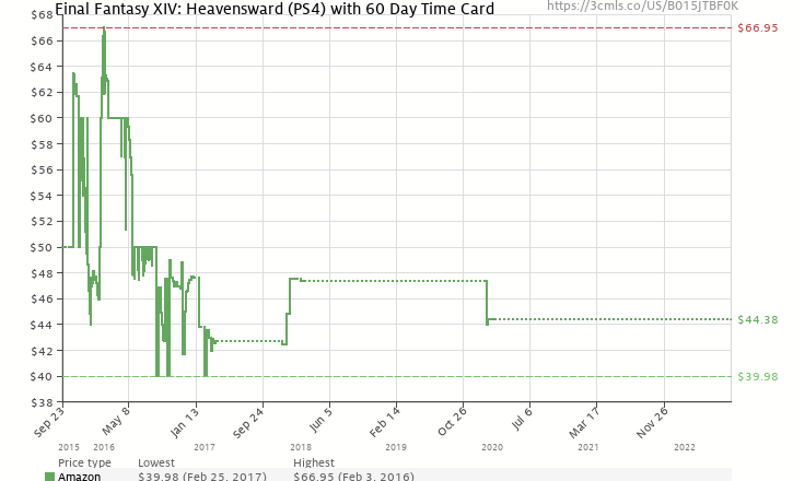 amazon price history chart for final fantasy xiv heavensward ps4 with 60 day - Time Card Tracker