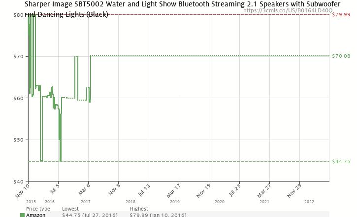 Sharper Image Sbt5002 Water And Light Show Bluetooth Streaming 21
