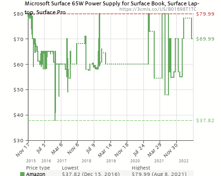 Microsoft Surface 65W Power Supply for Surface Book, Surface