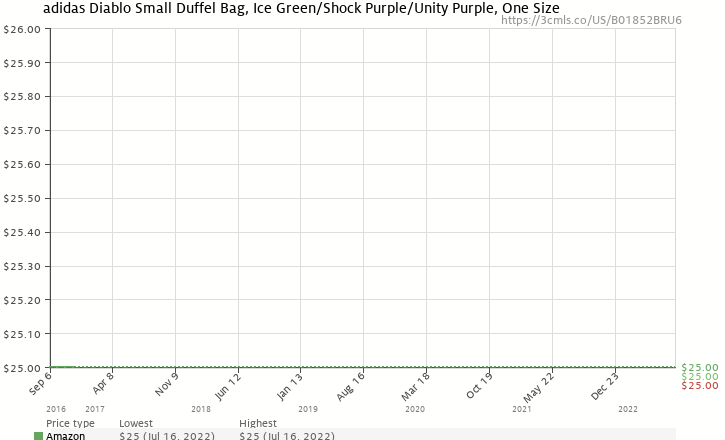 1d31d7cbb2c0 Amazon price history chart for adidas Diablo Small Duffel Bag