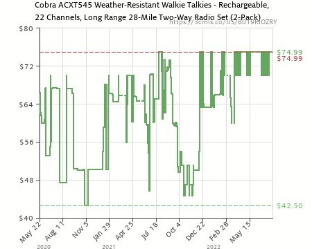 Cobra Acxt545 Walkie Talkie B019riozry Amazon Price Tracker