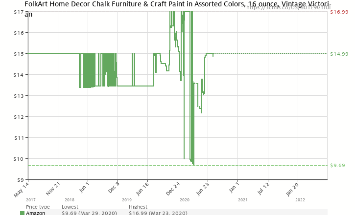 Folkart 34870 Home Decor Chalk Furniture Craft Paint In Assorted