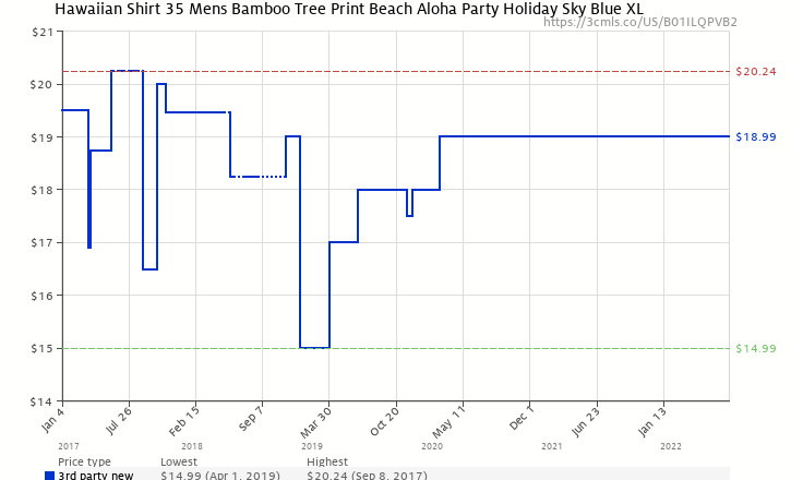 3bc7f9b1 Amazon price history chart for Hawaiian Shirt 35 Mens Bamboo Tree Print  Beach Aloha Party Holiday