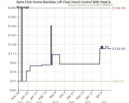Sams Club Home Meridian Lift Chair Hand Control With Heat Massage. Amazon Price History Chart For Sams Club Home Meridian Lift Chair Hand Control With Heat. Wiring. Meridian Lift Chair Wiring Diagram At Scoala.co