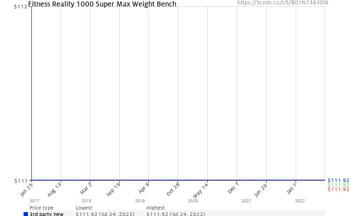 Fitness Reality 1000 Super Max Weight Bench B01n1383on Amazon
