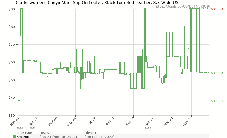 b4cdc43da28 Amazon price history chart for Clarks Women s Cheyn Madi Loafer