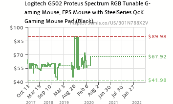 b4e670ff04a Logitech G502 Proteus Spectrum RGB Tunable Gaming Mouse, FPS Mouse ...