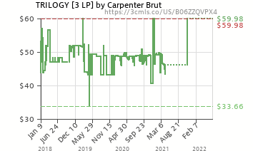 TRILOGY [3 LP] by Carpenter Brut (B06ZZQVPX4) | Amazon price
