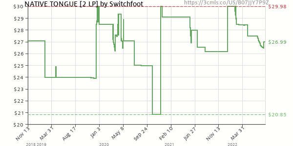 Price history of Switchfoot – NATIVE TONGUE  [Pre-order]