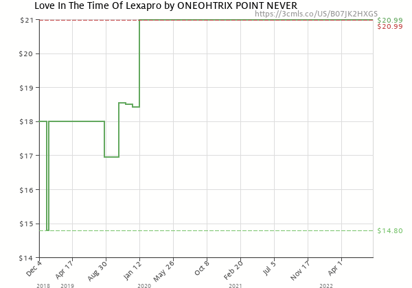 Price history of Oneohtrix Point Never – Love In The Time Of Lexapro  [Pre-order]