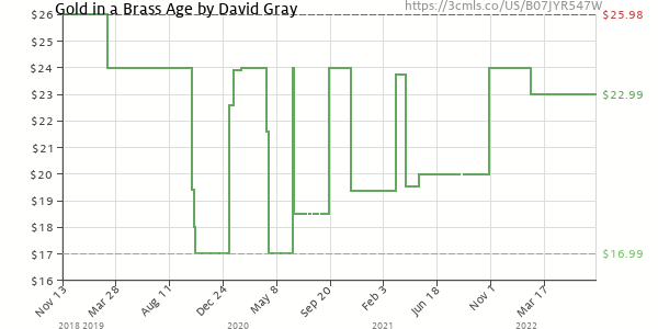 Price history of David Gray – Gold in a Brass Age  [Pre-order]